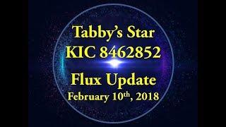 Tabby's Star KIC 8462852 Flux Update for February 10, 2018