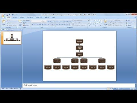 Tutorial powerpoint 2007 | Cara membuat struktur organisasi