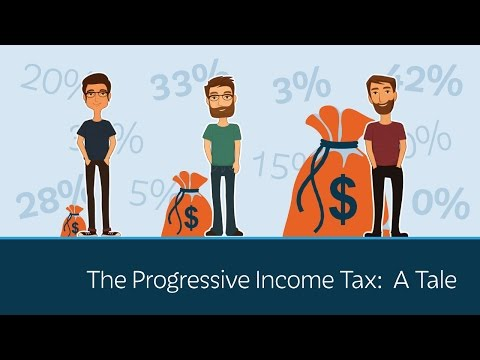 The Progressive Income Tax: A Tale of Three Brothers