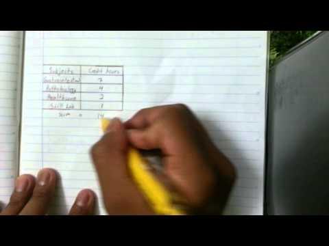 How to Calculate GPA and CGPA