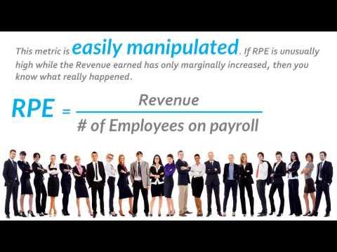 Business Management |  Revenue per employee | Version 1.1
