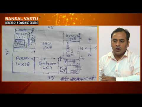 NORTH FACING PLOT / HOUSE / HOME, VASTU SHASTRA , FENG-SHUI