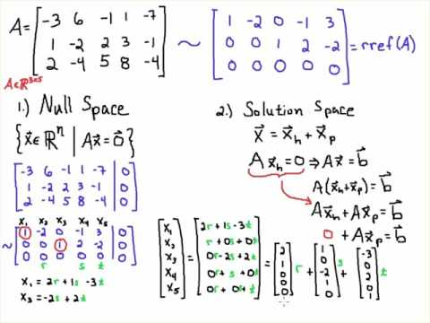 Null Space of a Matrix
