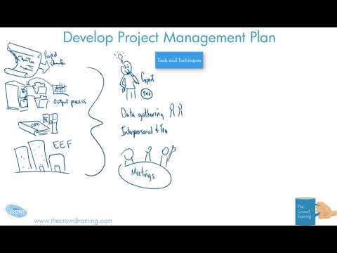 Develop project management plan process Whiteboard Drawing