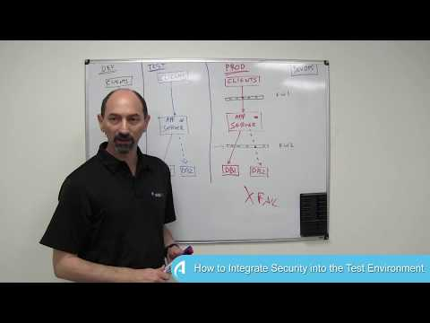 How to Integrate Security into the Test Environment