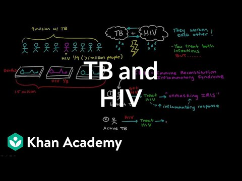 TB and HIV | Infectious diseases | NCLEX-RN | Khan Academy