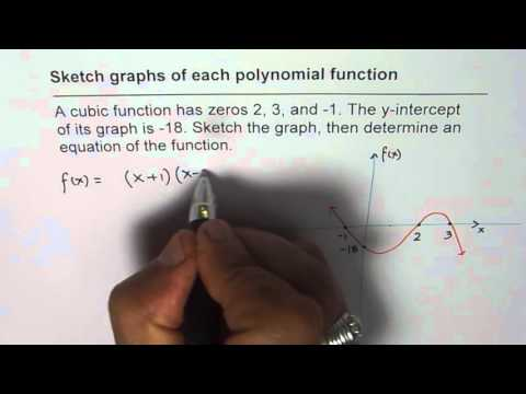 Sketch Polynomial Graph and Construct Equation Given Zeros and Y Intercept