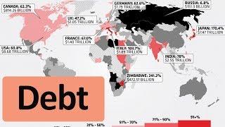 Top 20 Countries 2018 (highest Debt)