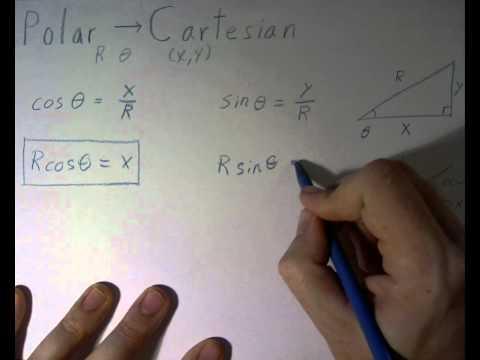 Convert Polar to Cartesian