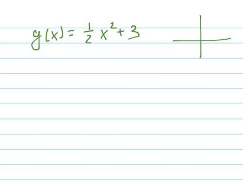 Find the inverse of f(x)=5x-9