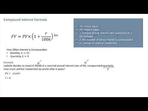 IB Math Studies - Compound Interest