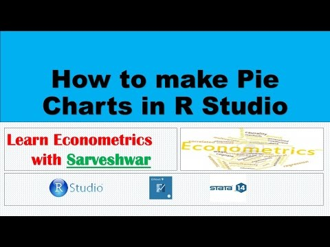 How to make Pie Charts in R Studio