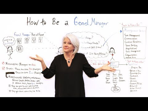 How to Be a Good Manager - Project Management Training