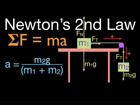 Newton's 2nd Law (11 of 21) Calculating Acceleration with Friction; Table, Pulley, Two Masses