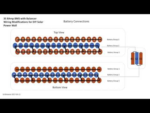 DIY Solar Powerwall using 3S 8Amps BMS