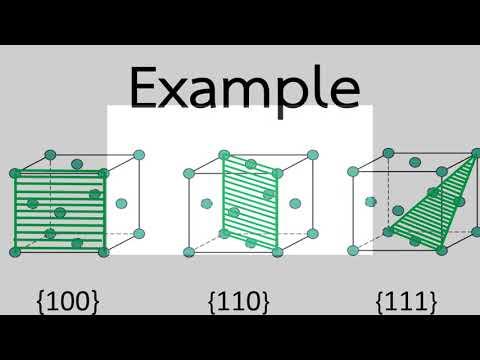 FCC Planar Density -Group Potassium
