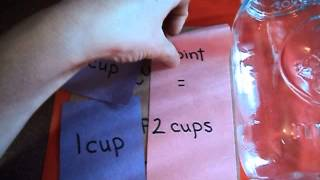 Measurement Cuppint Quart