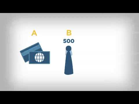 Quick Explanation of Personal Credit Reports and Scores - Credit Quiz