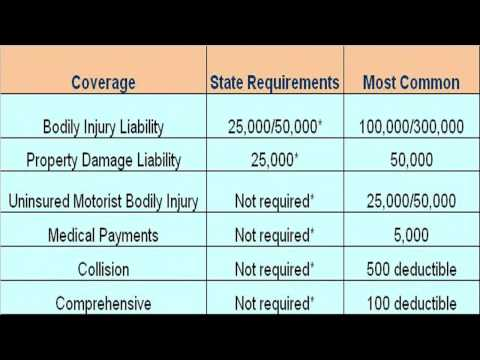 Affordable Health Insurance - affordable health care act