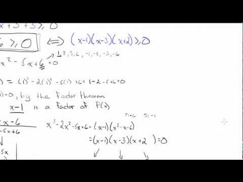 Solving a Polynomial Inequality (General)