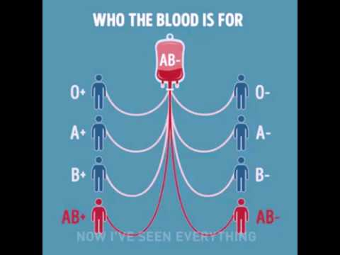 which blood group is universal donor
