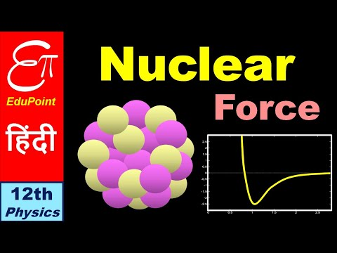 🔴 NUCLEAR FORCE || in HINDI for Class 12