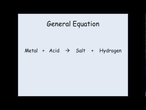 KS3 Chemistry - Reactions of Acids with Metals