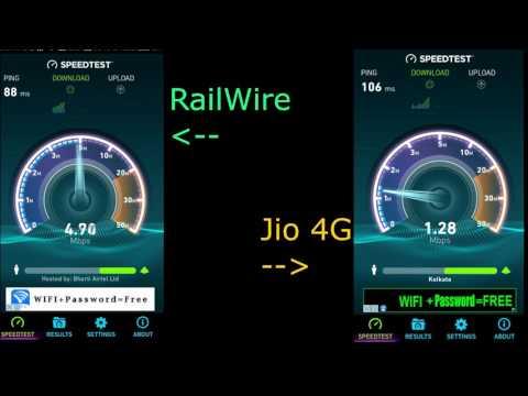 Google RailWire WiFi is Fast !!!