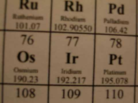 Cs-Rn Periodic Table Read Aloud part 4