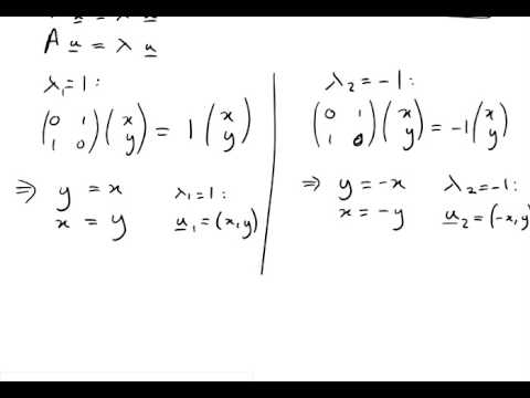 TYPES OF STABILITY: Saddle Point Example