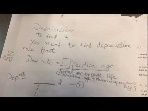 How to find Depreciation in real estate