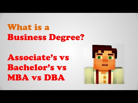 What does MBA stand for? Masters of Business Administration! What is an MBA degree?
