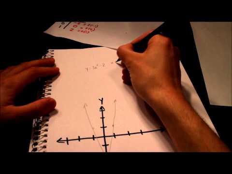 Piecewise Functions Explained - Graphing, Find Domain & Range