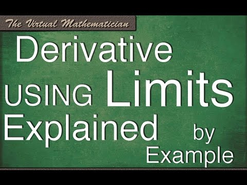 Difference Quotient - Finding Derivatives Using Limits Explained Clearly (Calculus)