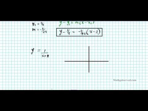 finding equation of a secant line