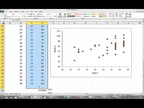 SPSS: Calculating a Correlational Coefficient
