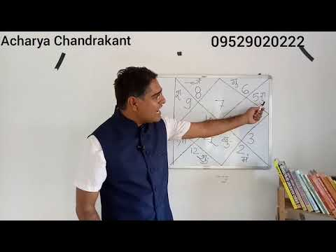 Bhagyoday In Kundli in Hindi | lucky wife | bhagyoday kab hoga