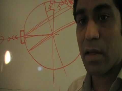 Science behind Determining Qibla direction - 3
