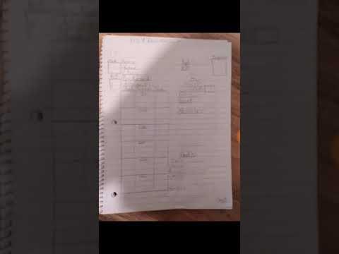DIY D&D 5e Character Sheets