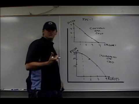 Economics Videos- Production Possibilities Curve: Econ Concepts in 60 Seconds