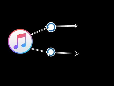 How to Change the path of itunes backup from C drive to any other drive. -Youtube (2018)