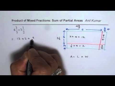 Product of Mixed Fraction as Partial Sum of Areas