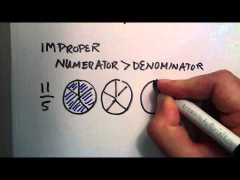 What is the Difference Between Proper, Improper and Mixed Fractions