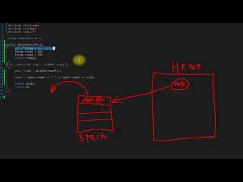 Beginner C++ tutorial 24 (pointers)