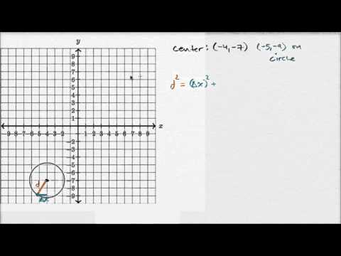 Features of a circle from its graph | Mathematics II | High School Math | Khan Academy
