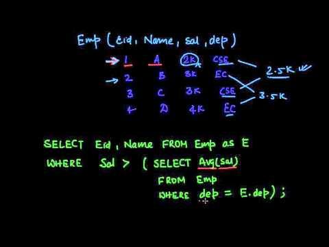 Understanding Correlated Queries in SQL