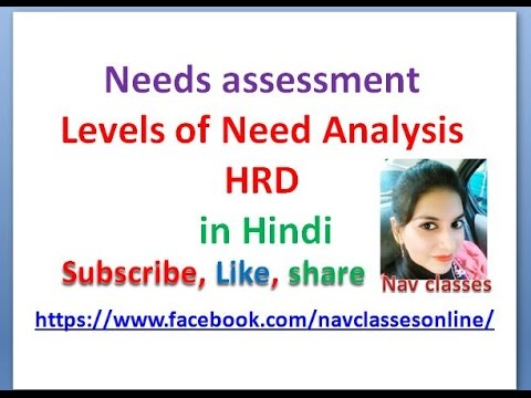 Levels of need analysis HRD | in Hindi | M.com, MBA