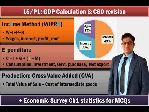 L5/P1: GDP Calculation Methods, CSO Base-revision, Economic Survey Data