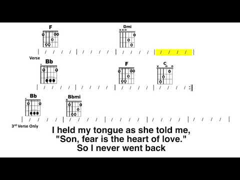 I Will Follow You Into the Dark (Death Cab for Cutie) No Audio Chord and Lyrics Play-Along