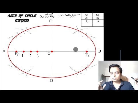 Ellipse Construction by Arcs of Circles Method_Reloaded